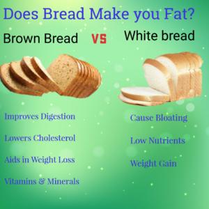 Bread makes you fat