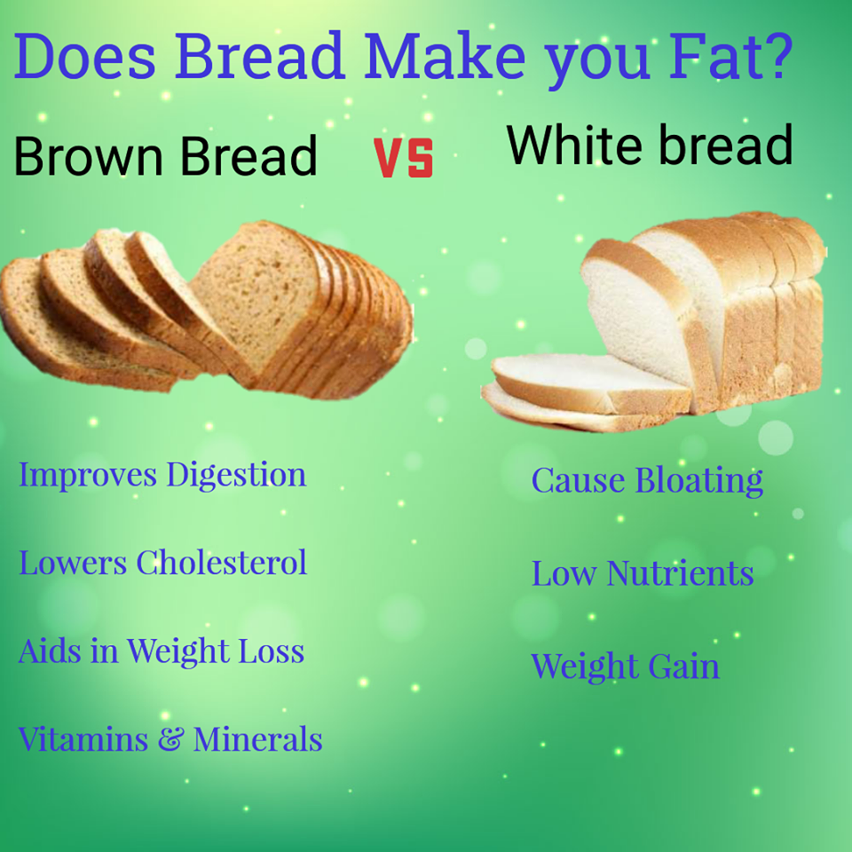Bread makes you fat