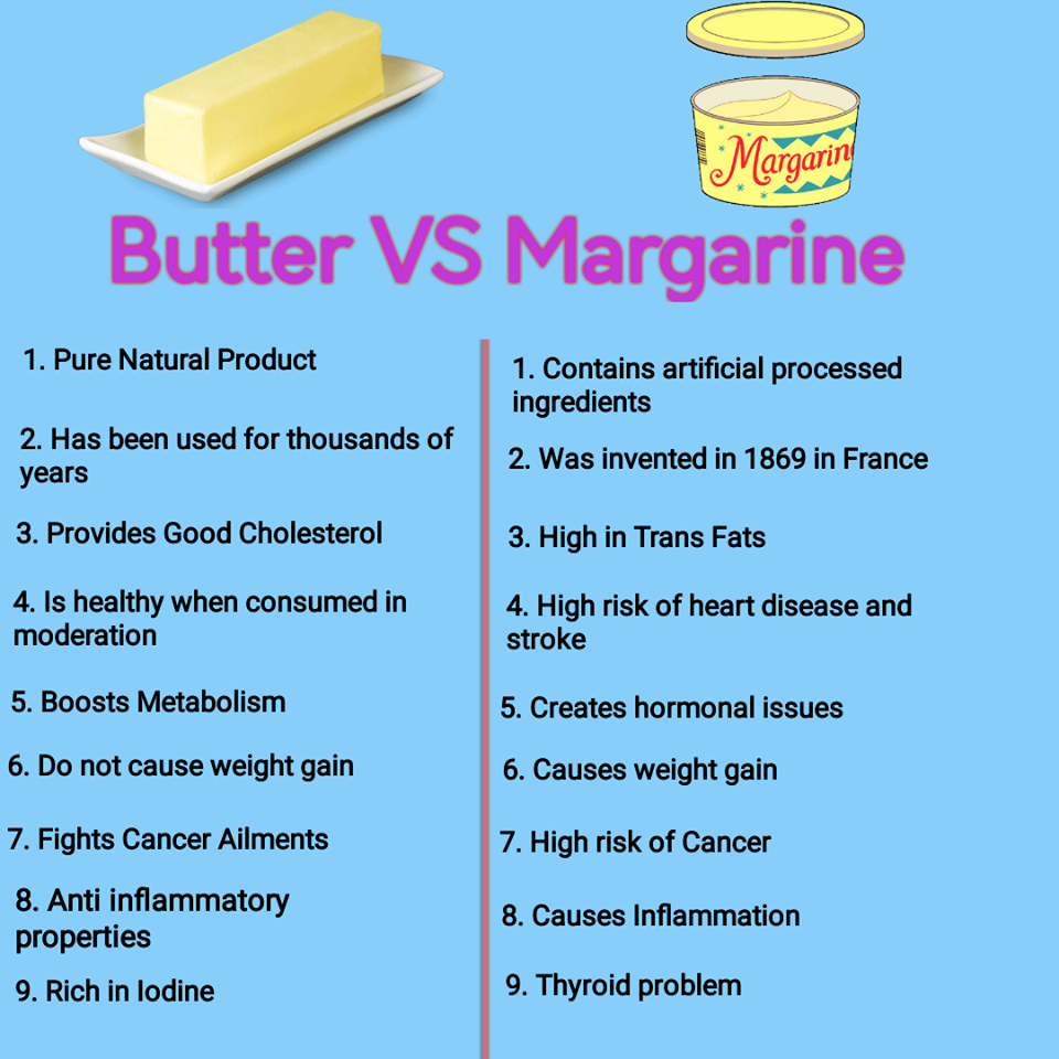 Butter vs. Margarine vs. Spread pictures