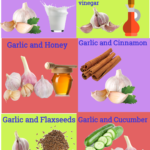 13 Fun remedies using Garlic for weight loss