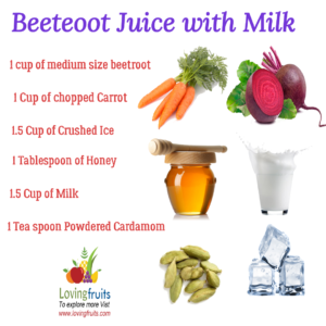 betroot juice with milk